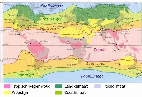 zeeklimaat, landklimaat, poolklimaat, tropenklimaat, woestijnklimaat