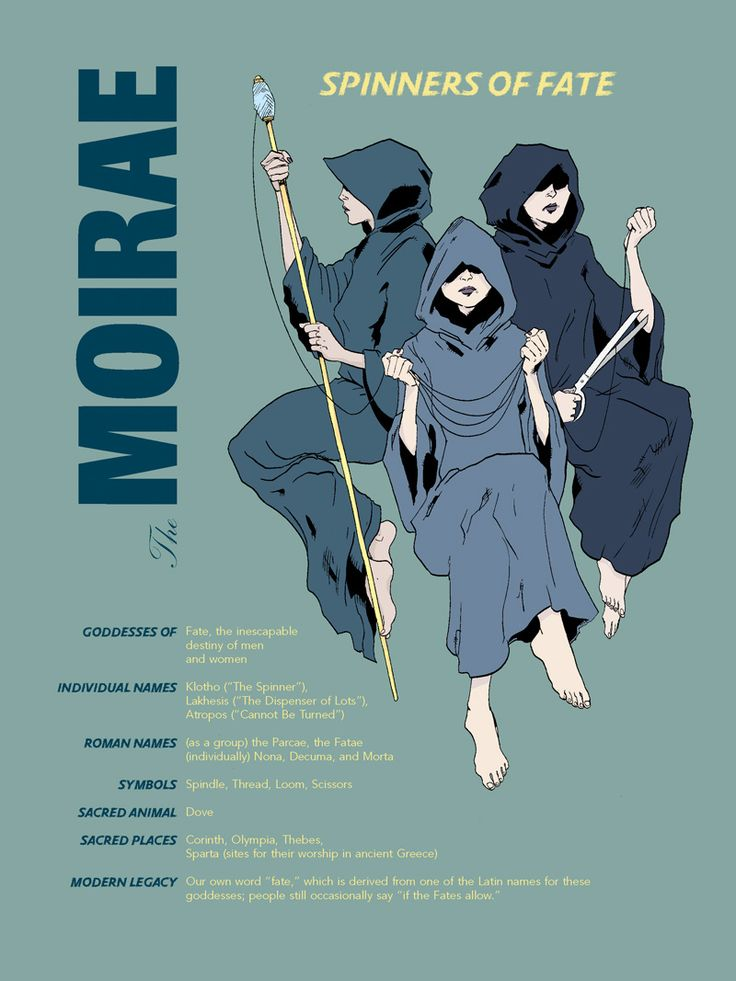 Las Moiras