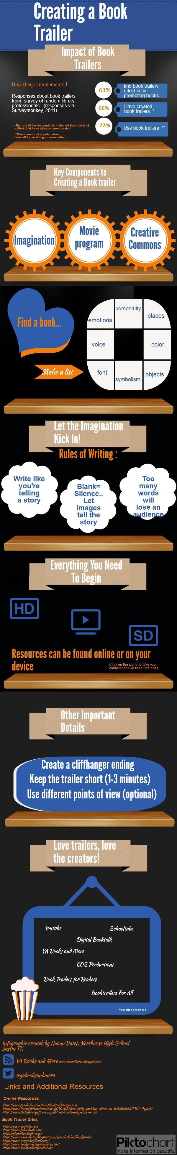 "Creating a Book Trailer--maybe use this at the end of ""The Giver"" and ""Wonder?"""