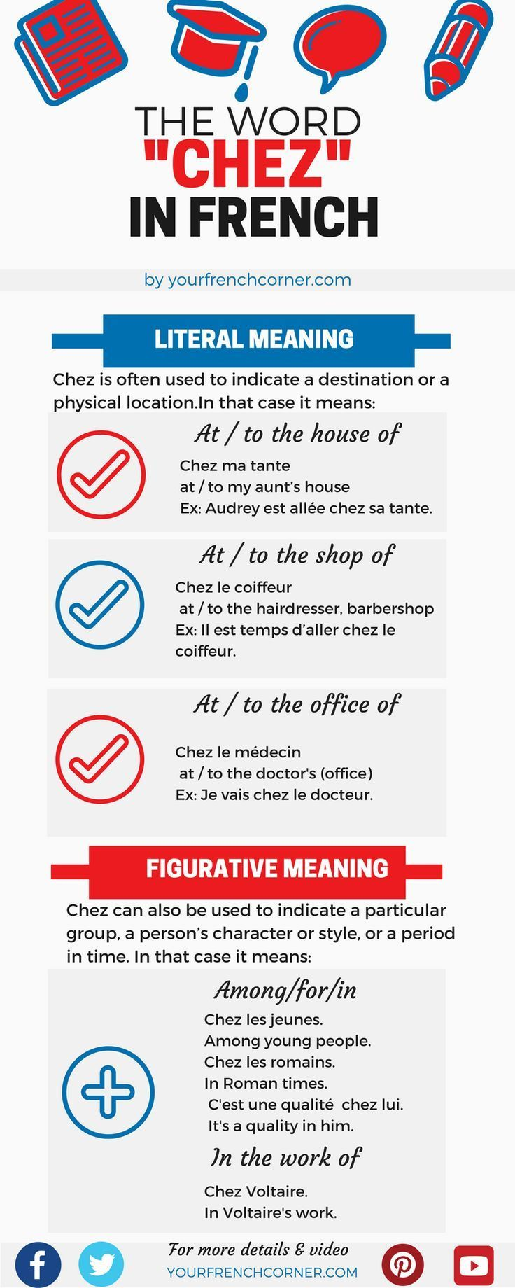 French vocabulary | How & When To Use The Word Chez