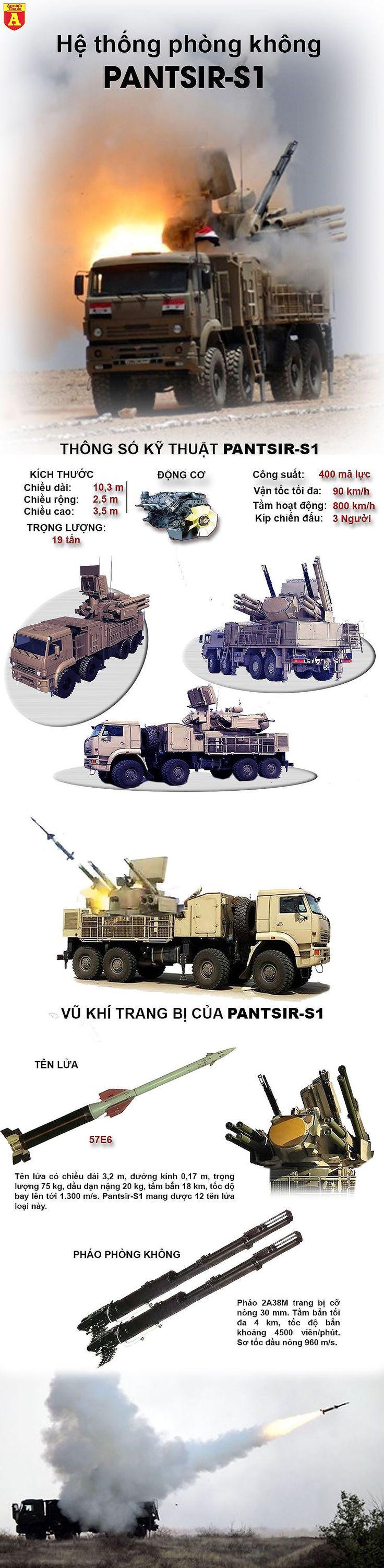 """[Infographic] """"Mãnh thú Pantsir-S1"""" lại lập công, căn cứ Nga trở nên bất khả xâm phạm tại Syria."""