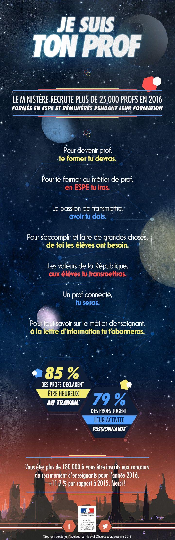 Envie de devenir enseignant ? Toutes les infos ici tu trouveras → http://educ.gouv.fr/c96681 #StarWarsForceAwakens