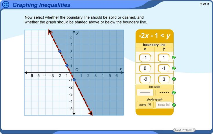 Use this interactive tool to practice graphing and mapping out inequalities. Create your own problems and challenge yourself. Click here for full screen Students take a broader look at computational and problem-solving skills while learning the language of algebra. Students translate word phrases and sentences into mathematical expressions; analyze geometric figures; solve problems involving percentages, …