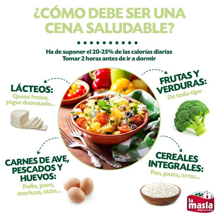 ¿Cómo debe ser una #cena saludable? Toda la información, en nuestro blog.