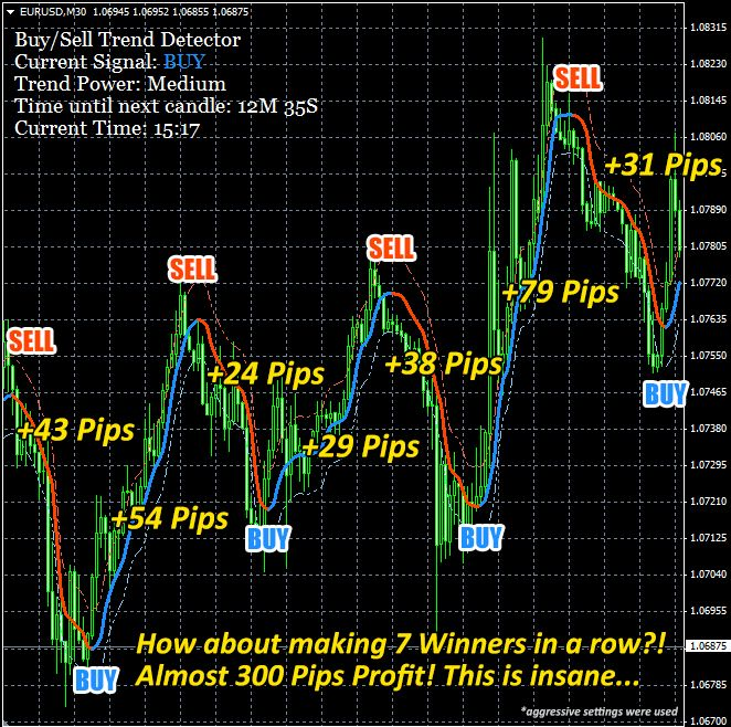 Forex Buy Sell Signal Software Free Download Invertir