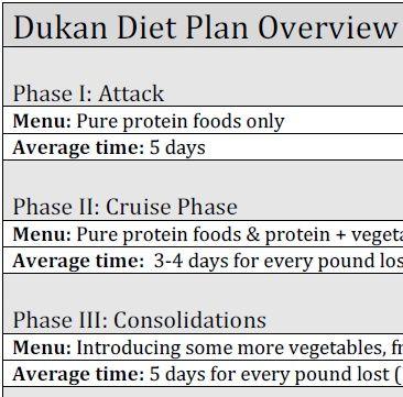 21 day slim down beyond diet