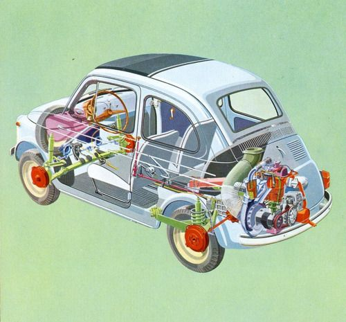 1000+ Images About Fiat 500 6 On Pinterest
