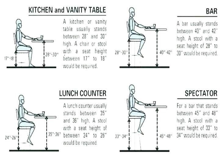 Dining Table Height In Meters Golfcours Info Standard Chair