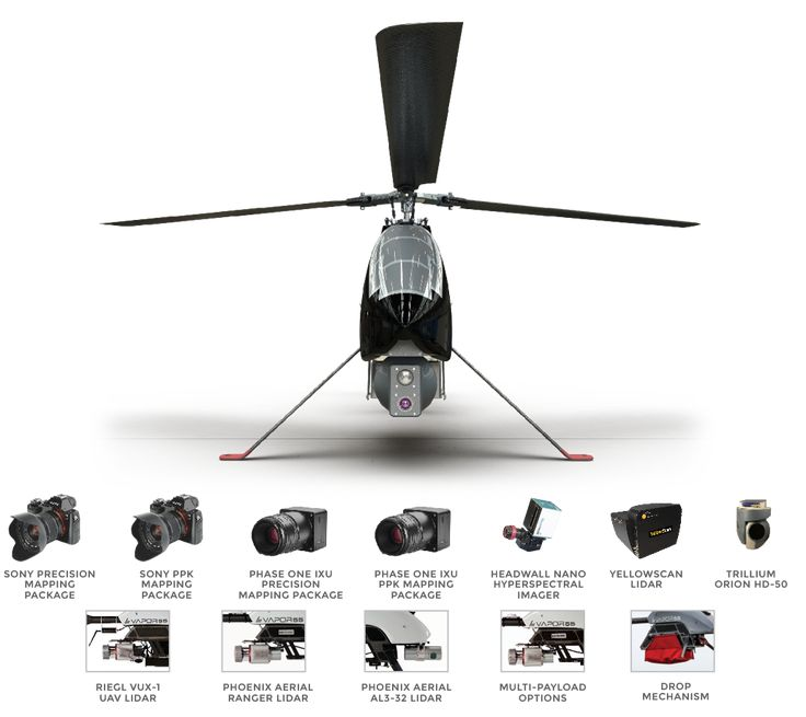 Helicopter UAV and Helicopter Drone Dealer - Pulse Aerospace