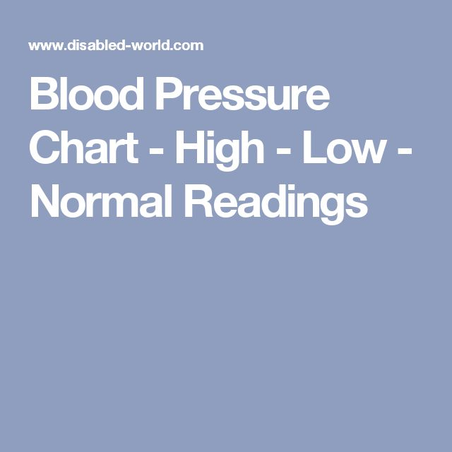 Blood Pressure Chart - High - Low - Normal Readings