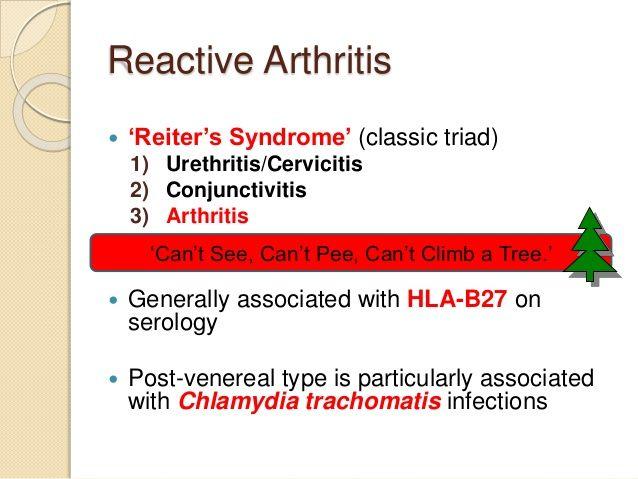 reiter's syndrome tria...