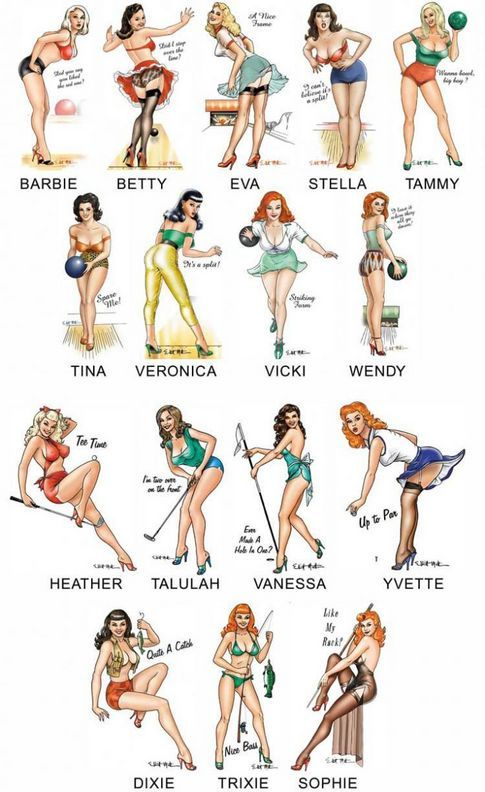 A very interesting read on the history of pin-ups