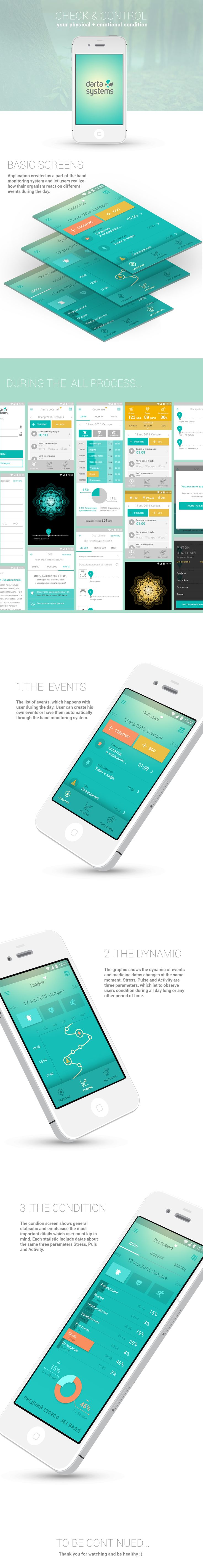 Mobile Application created as a part of the hand monitoring system and let users realize how their organism react on different events during the day.