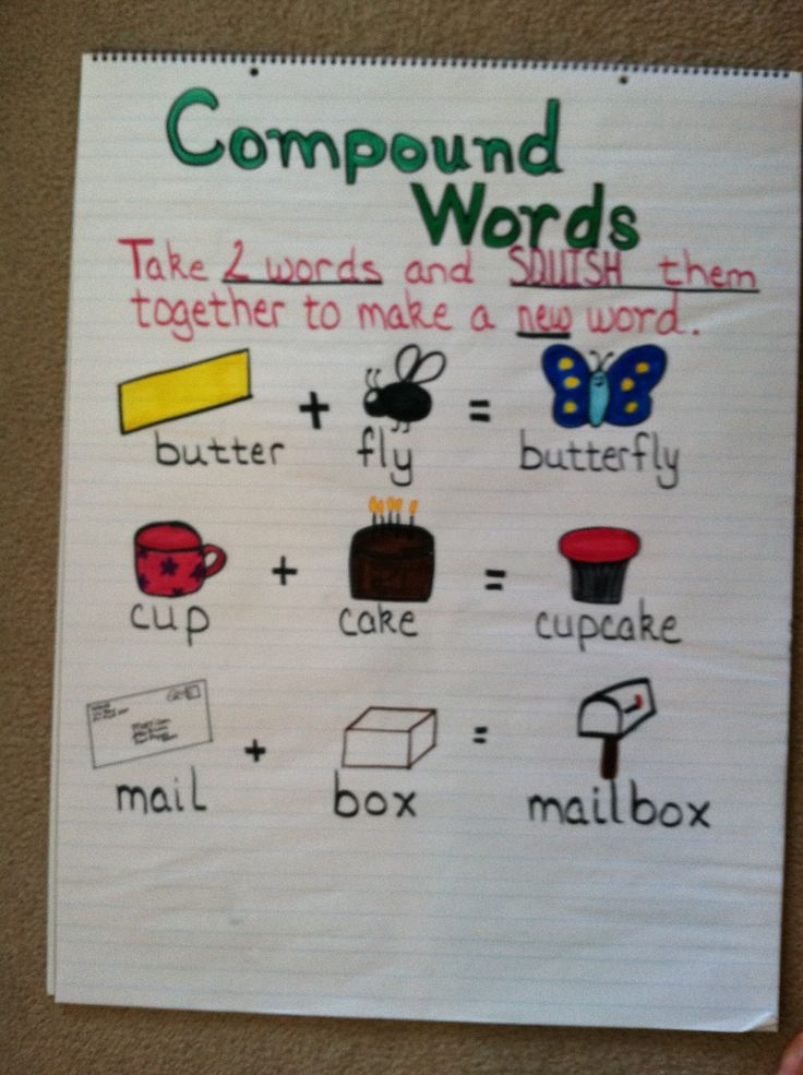compound words spellingword work pinterest compound