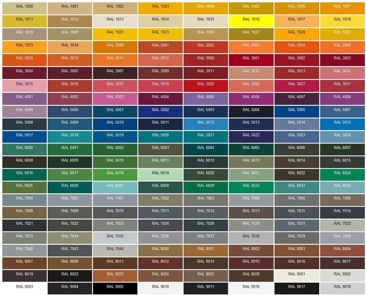 Ral Colours Used For Powder Coating Kleur Pinterest