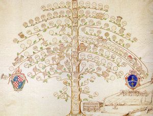 The Italian Side: Italian genealogy information & resources