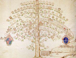 The Italian Side: Italian genealogy information & resources