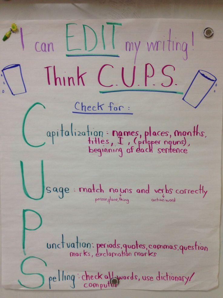 Fifth Grade Writing Activities