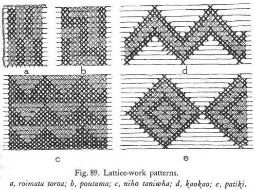 Fig. 89. Lattice-work patterns.a, roimata toroa; b, poutama; c, niho taniwha; d, kaokao; e, patiki.