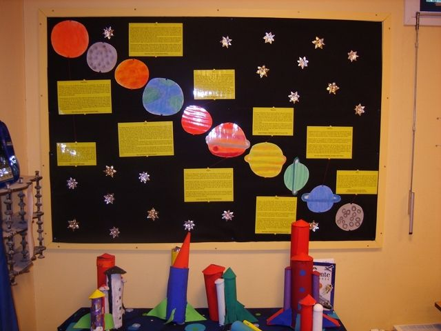 knutselen zonnestelsel - Google zoeken