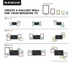 how to create a stunning TV gallery wall tips                              …