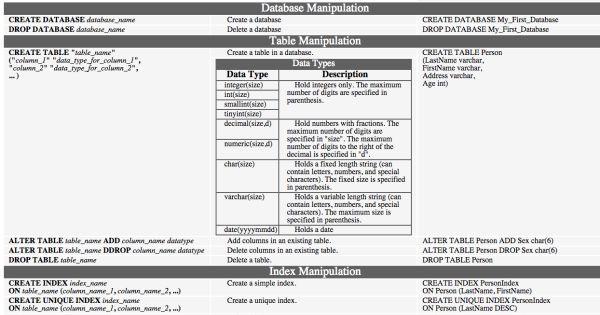 best cheat sheet for designers and developers - python Cheatsheets - best of api blueprint url parameters