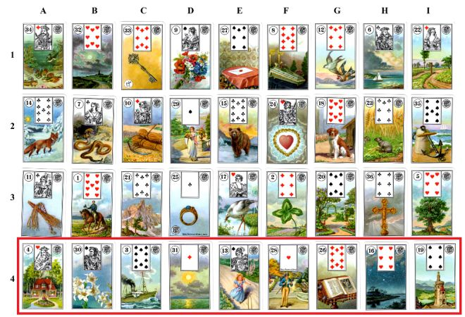 Reading rows, columns, diagonals, knighting, etc. Clearest instructions I've found yet about how to read the Lenormand Grand Tableau