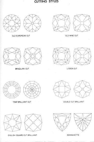 Tofel Jewelers.com, A proper explanation of Old Mine Cut & Old European Cut Diamonds.