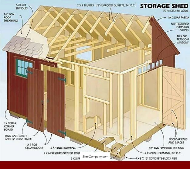 Storage Shed Foundation Plans And Pics Of 12x16 Gambrel Roof Shed Plans Free 18018132 Projectdiy Shedhousepla Shed Design Shed House Plans Wood Shed Plans
