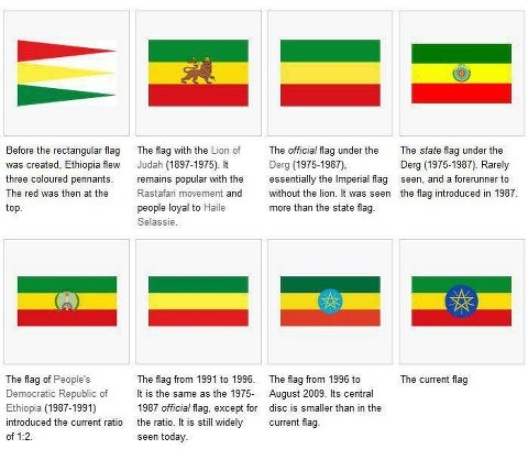 History of the Ethiopian Flag