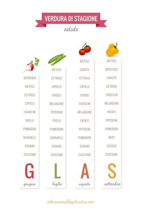 La verdura di stagione (estate) ©lennesimoblog
