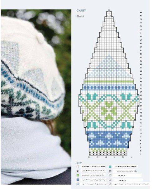 Элитное вязание аксессуаров от Strikky | ВКонтакте