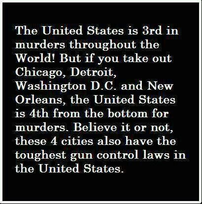 Statistics don't lie. The areas with the strictest gun laws are the very ones with the highest rate on crime ~@guntotingkafir SUPPORT THE 2ND AMMENDMENT
