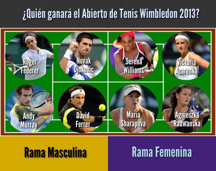 http://aquieneliges.com/2013/06/quien-ganara-el-abierto-de-tenis-wimbledon-2013-167/ #wimbledon #tennis #grandslam #rogerfederer #novakdjokovic #andymurray #davidferrer #serenawilliams #victoriaazarenka #mariasharapova #agnieszkaradwanska #federer #djokovic #murray #ferrer #williams #azarenka #sharapova #radwanska #tenis