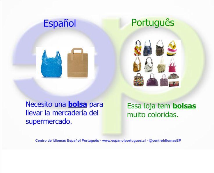 Falso cognado, español y portugués,  de la palabra BOLSA.