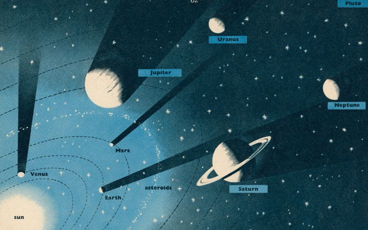 Vintage Solar System