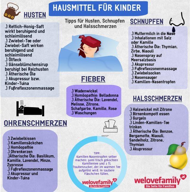 Tipps für Linderung bei Krankheit des Kindes
