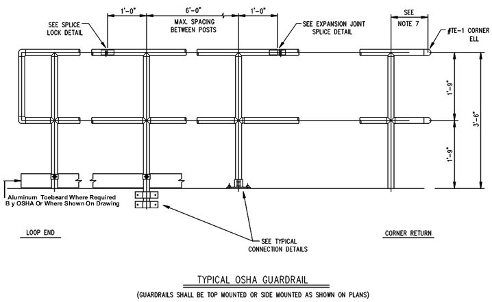 Best Image Result For Handrail Specifications Osha Flood 400 x 300