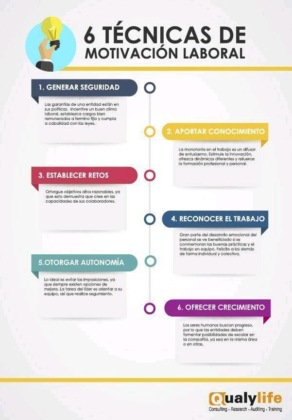 Sign Up Motivación Laboral Psicologia Organizacional Y