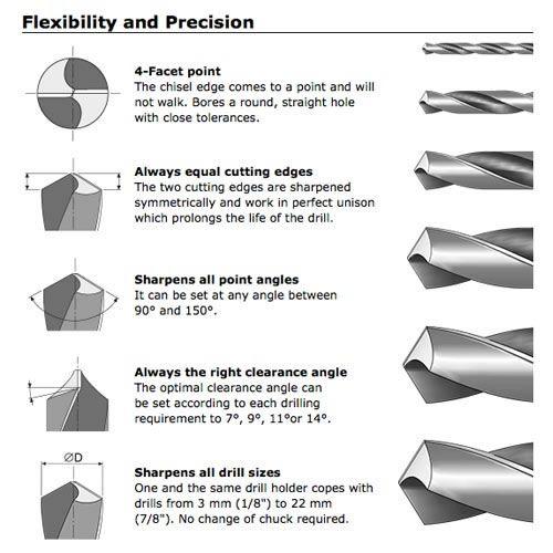 نتيجة الصورة لـ How To Sharpen Drill Bits Mesure Drill