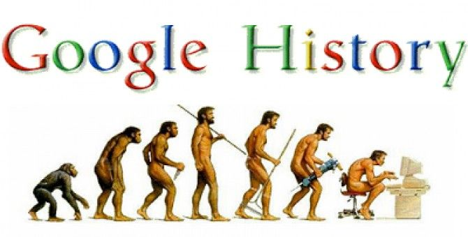 History Google