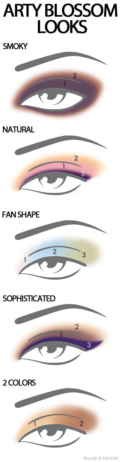 Eye makeup shapes