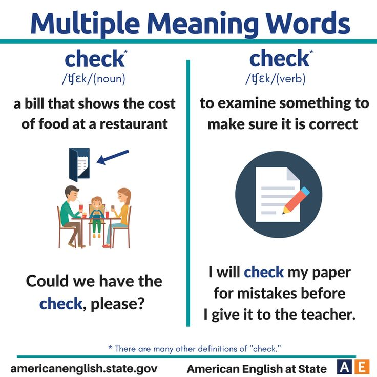 334 best English images on Pinterest English grammar, Languages - synonym for presume