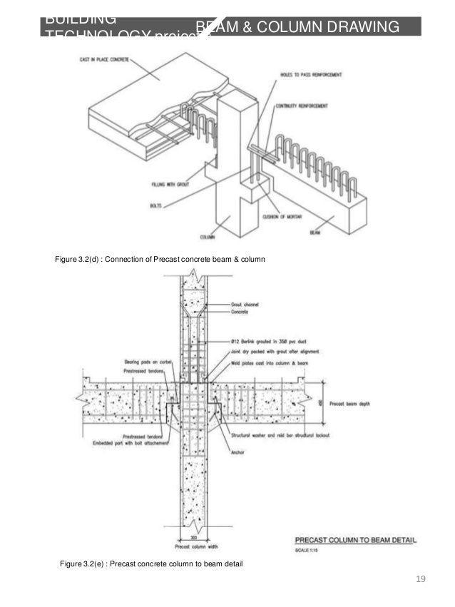 Image Result For Precast Concrete Column Concrete Beam Concrete Column Precast Concrete Beam Structure