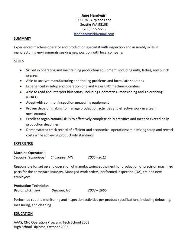 example of resume activities