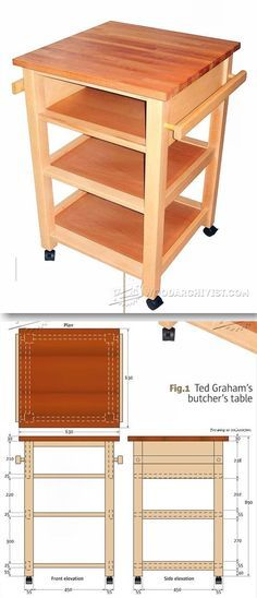 Butchers Block Table Plan - Furniture Plans and Projects | http://WoodArchivist.com
