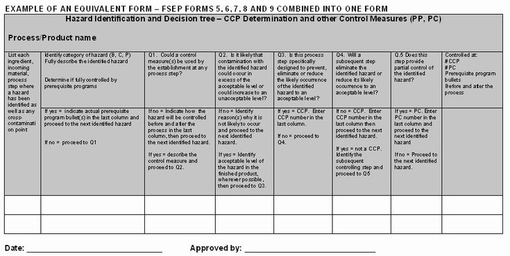 Food safety plan template best of 16 best of worksheet for