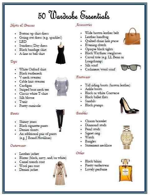 50 básicos de vestuario. Suena como un montón de ropa – #Ropa #esenciales #lot …