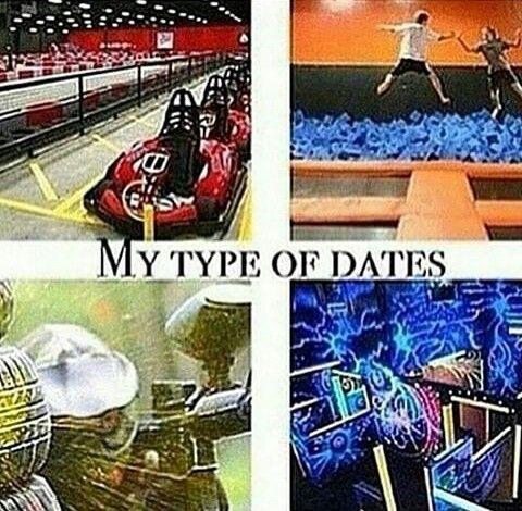 Type of dates