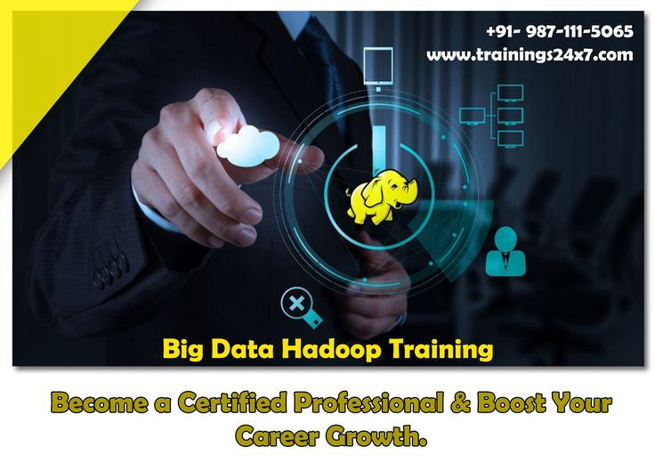Course Objectives By the end of the course,  you will: 1. Master the concepts of HDFS and MapReduce framework 2. Understand Hadoop 2.x Architecture 3. Setup Hadoop Cluster and write Complex MapReduce programs 4. Learn data loading techniques using Sqoop and Flume 5. Perform data analytics using Pig, Hive and YARN 6. Implement HBase and MapReduce integration 7. Implement Advanced Usage and Indexing 8. Schedule jobs using Oozie 9. Implement best practices for Hadoop development 10. Work